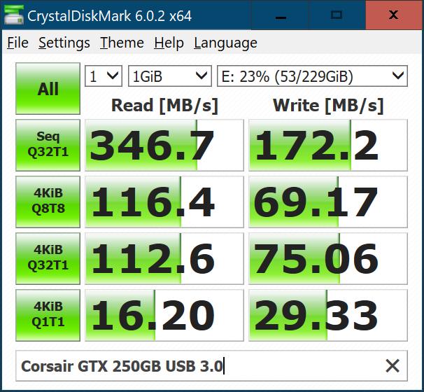 Corsair GTX 250GB USB 3.0