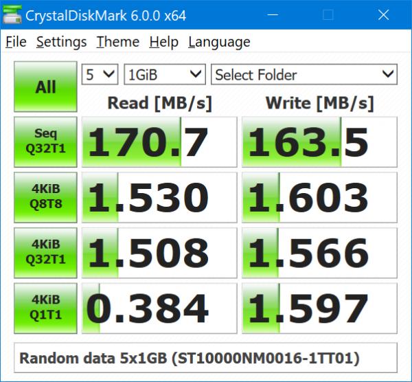 Baseline Benchmark Random data 5x1GB