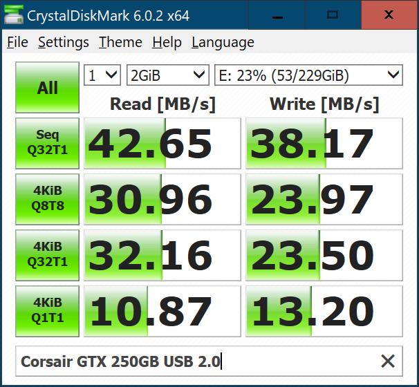 Corsair GTX 250GB USB 2.0